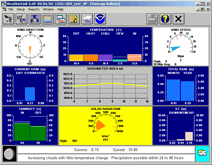linking the software to the weather station