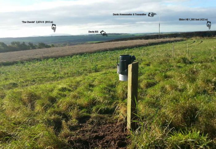 weather station instructions for ground level mounting
