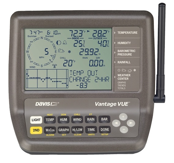 vantage vue weather station console display
