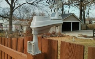 Top 5 Acurite Weather Station Products