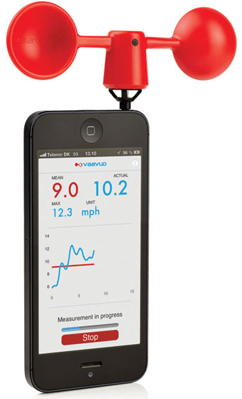 The Ultimate Anemometer Buying Guide | Compact Analysis